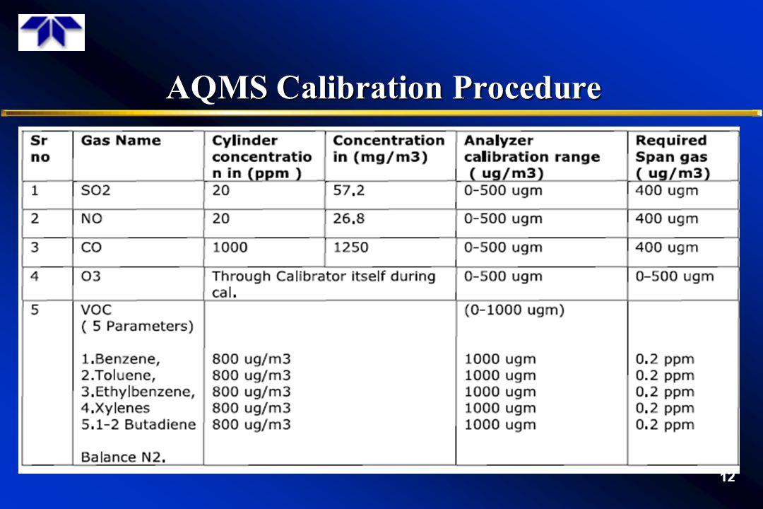 AQMS Calibration Procedure 12