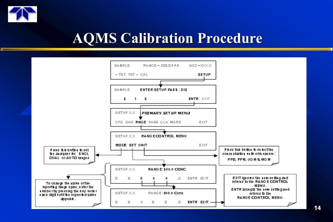 AQMS Calibration Procedure 14