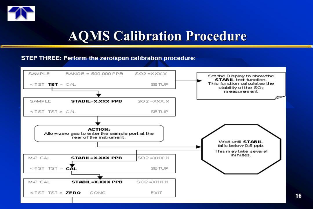 AQMS Calibration Procedure 16 STEP THREE: Perform the zero/span calibration procedure: