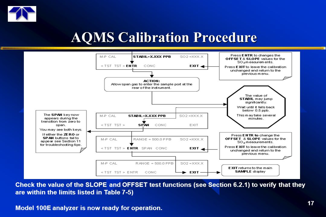 AQMS Calibration Procedure 17 Check the value of the SLOPE and OFFSET test functions (see Section 6.2.1) to verify that they are within the limits listed in Table 7-5) Model 100E analyzer is now ready for operation.