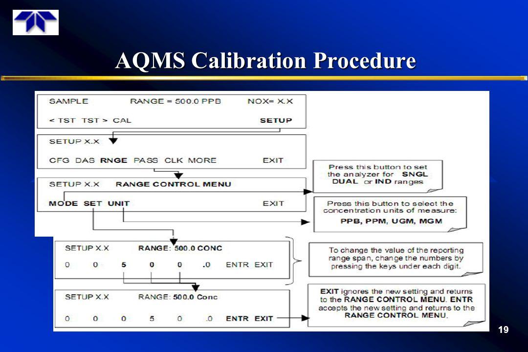 AQMS Calibration Procedure 19