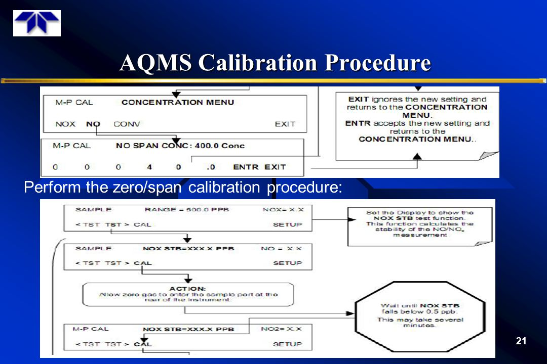 AQMS Calibration Procedure 21 Perform the zero/span calibration procedure: