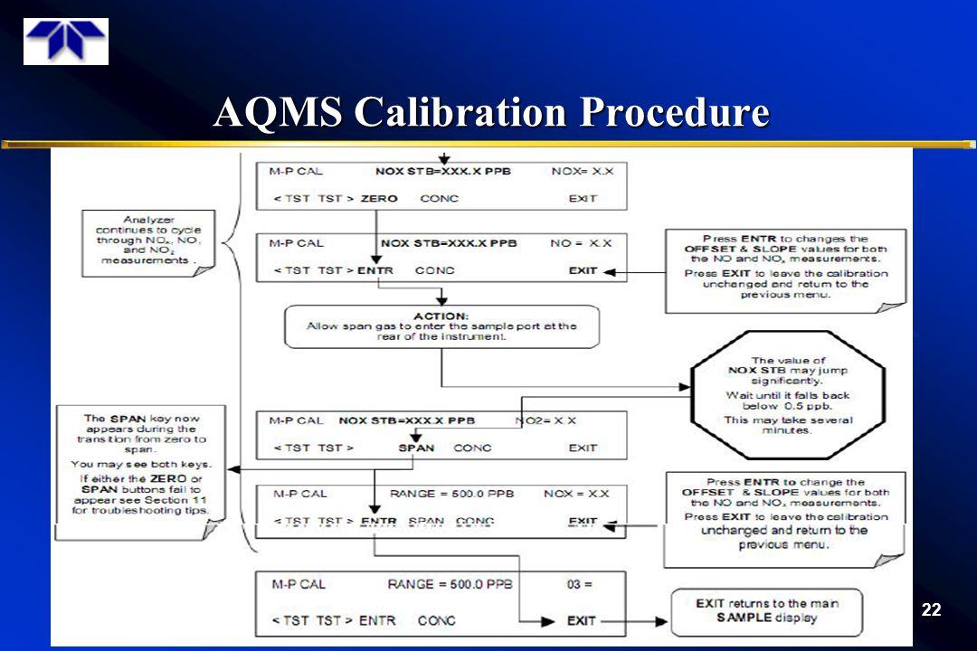 AQMS Calibration Procedure 22
