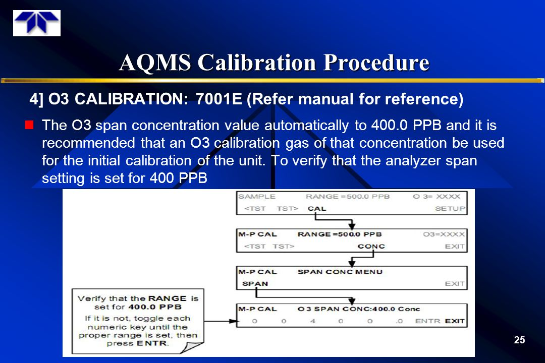 AQMS Calibration Procedure 25 4] O3 CALIBRATION: 7001E (Refer manual for reference) The O3 span concentration value automatically to 400.0 PPB and it is recommended that an O3 calibration gas of that concentration be used for the initial calibration of the unit.