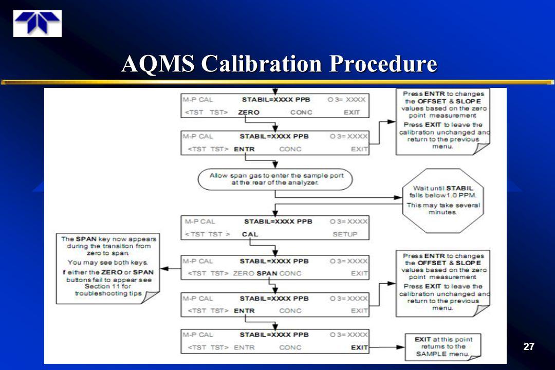 AQMS Calibration Procedure 27