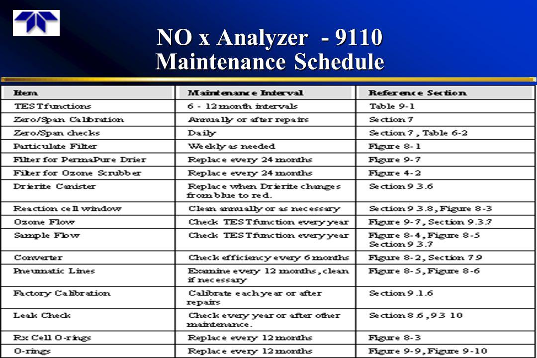 NO x Analyzer - 9110 Maintenance Schedule 34