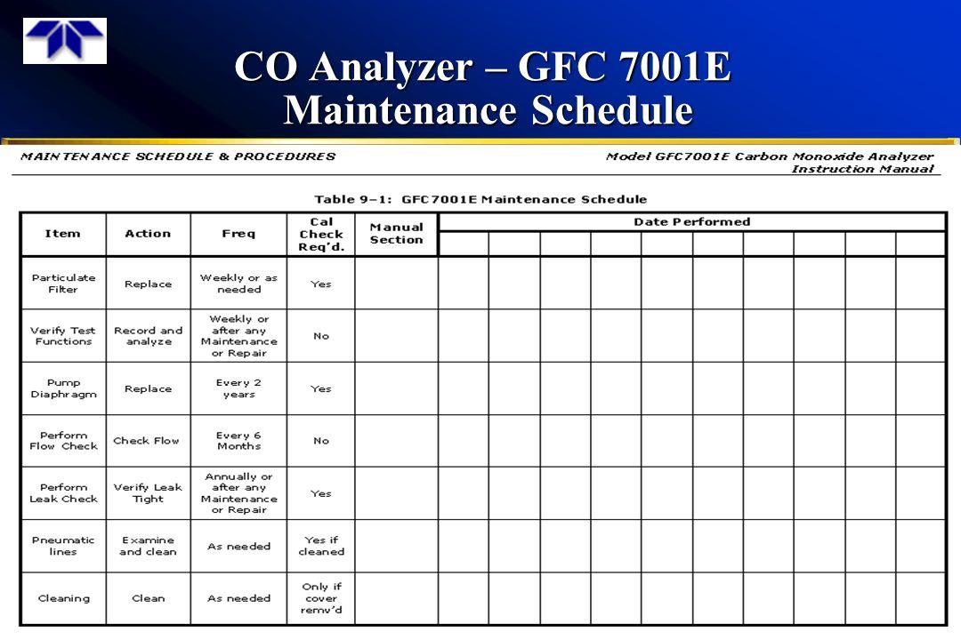 CO Analyzer – GFC 7001E Maintenance Schedule 35