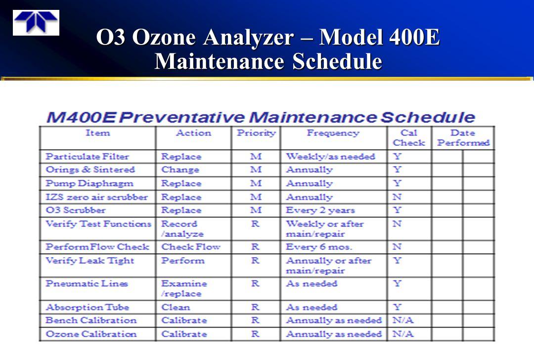 O3 Ozone Analyzer – Model 400E Maintenance Schedule 36