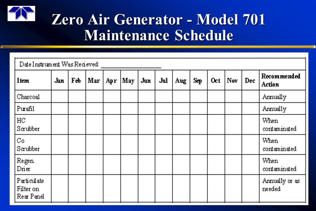 Zero Air Generator - Model 701 Maintenance Schedule 41