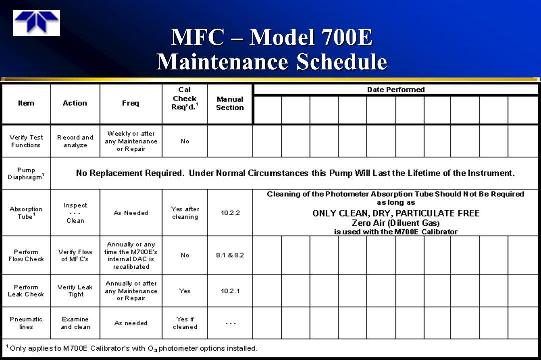 MFC – Model 700E Maintenance Schedule 42