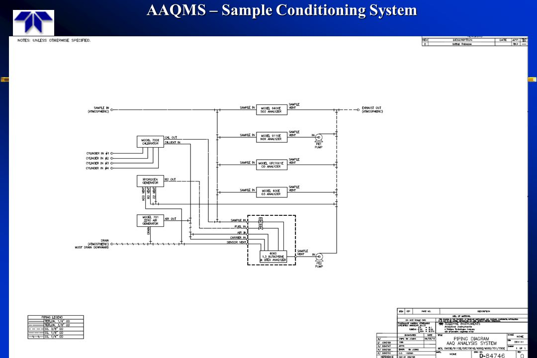 AAQMS – Sample Conditioning System AAQMS – Sample Conditioning System 6
