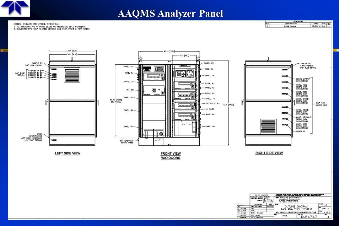 AAQMS Analyzer Panel AAQMS Analyzer Panel 7