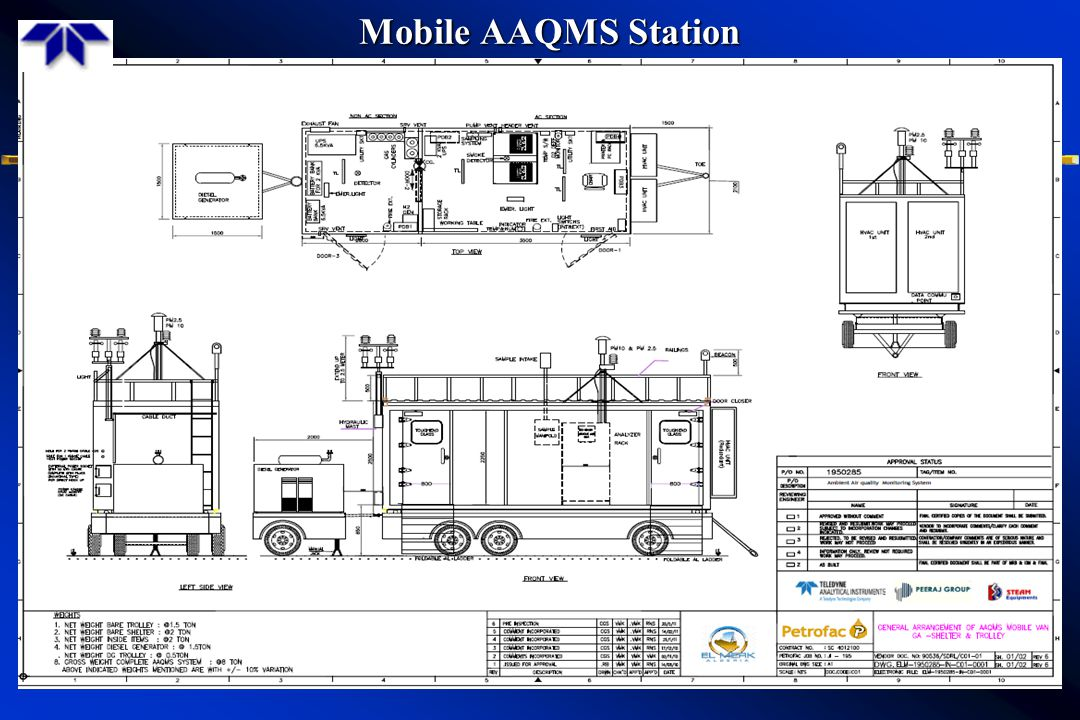 Mobile AAQMS Station Mobile AAQMS Station 8