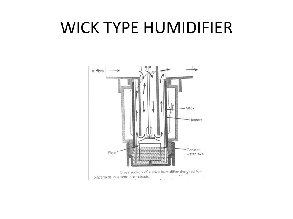 WICK TYPE HUMIDIFIER