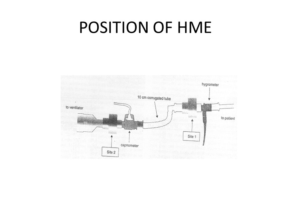 POSITION OF HME