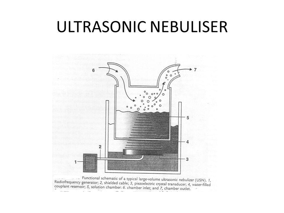 ULTRASONIC NEBULISER