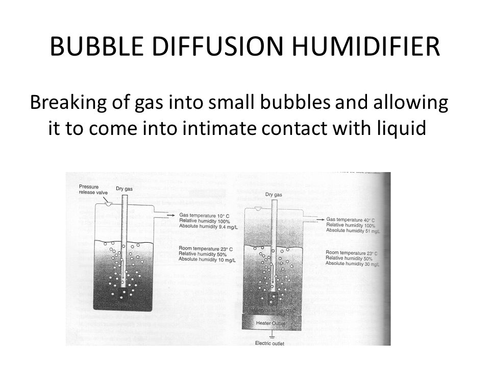 BUBBLE DIFFUSION HUMIDIFIER Breaking of gas into small bubbles and allowing it to come into intimate contact with liquid