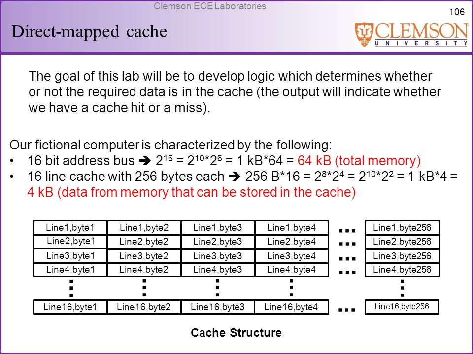 106 Clemson ECE Laboratories Direct-mapped cache The goal of this lab will be to develop logic which determines whether or not the required data is in