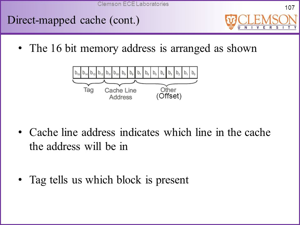 107 Clemson ECE Laboratories Direct-mapped cache (cont.) The 16 bit memory address is arranged as shown Cache line address indicates which line in the