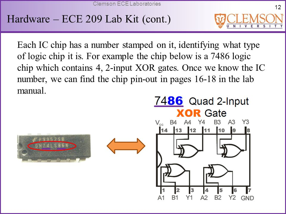 12 Clemson ECE Laboratories Hardware – ECE 209 Lab Kit (cont.) Each IC chip has a number stamped on it, identifying what type of logic chip it is. For