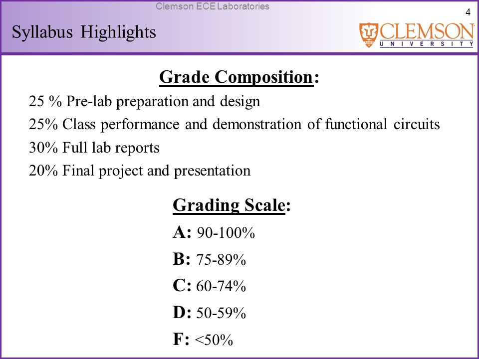 4 Clemson ECE Laboratories Syllabus Highlights Grade Composition: 25 % Pre-lab preparation and design 25% Class performance and demonstration of funct