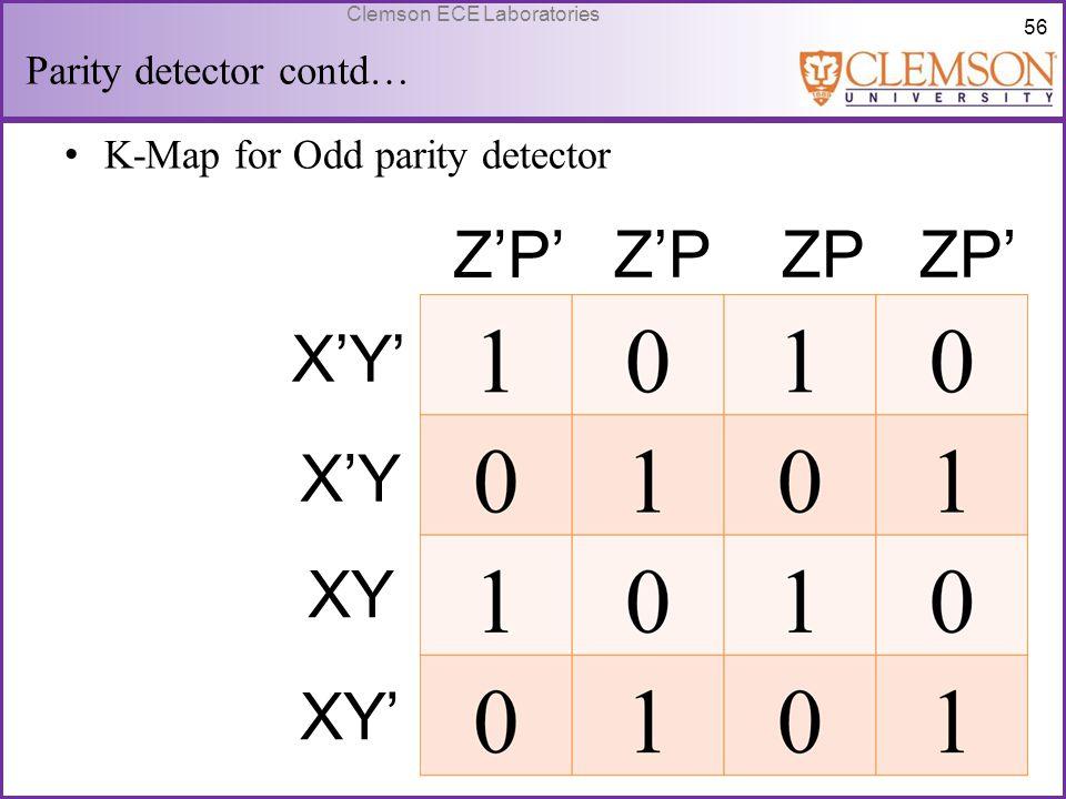 56 Clemson ECE Laboratories Parity detector contd… K-Map for Odd parity detector Z'P' Z'PZPZP' X'Y' X'Y XY XY'