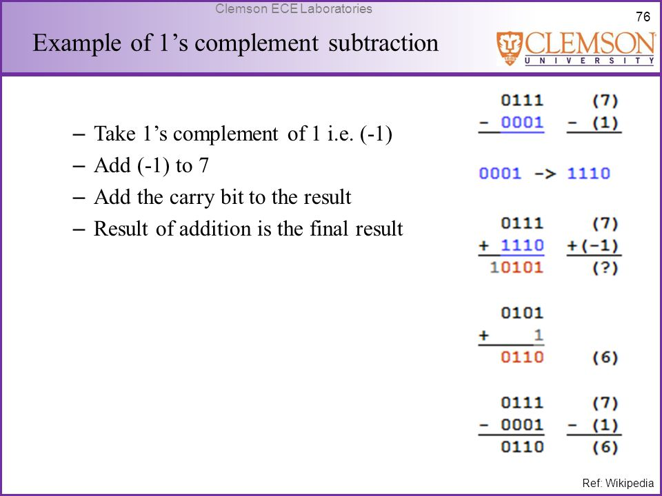76 Clemson ECE Laboratories Example of 1's complement subtraction – Take 1's complement of 1 i.e. (-1) – Add (-1) to 7 – Add the carry bit to the resu