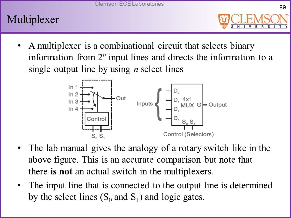 89 Clemson ECE Laboratories Multiplexer A multiplexer is a combinational circuit that selects binary information from 2 n input lines and directs the