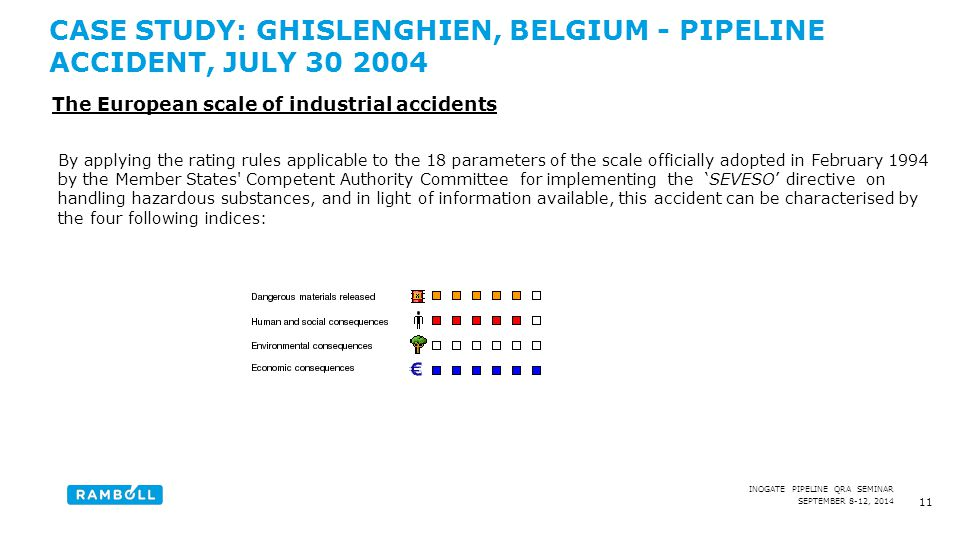 SEPTEMBER 8-12, 2014 INOGATE PIPELINE QRA SEMINAR CASE STUDY: GHISLENGHIEN, BELGIUM - PIPELINE ACCIDENT, JULY 30 2004 11 The European scale of industrial accidents By applying the rating rules applicable to the 18 parameters of the scale officially adopted in February 1994 by the Member States Competent Authority Committee for implementing the 'SEVESO' directive on handling hazardous substances, and in light of information available, this accident can be characterised by the four following indices:
