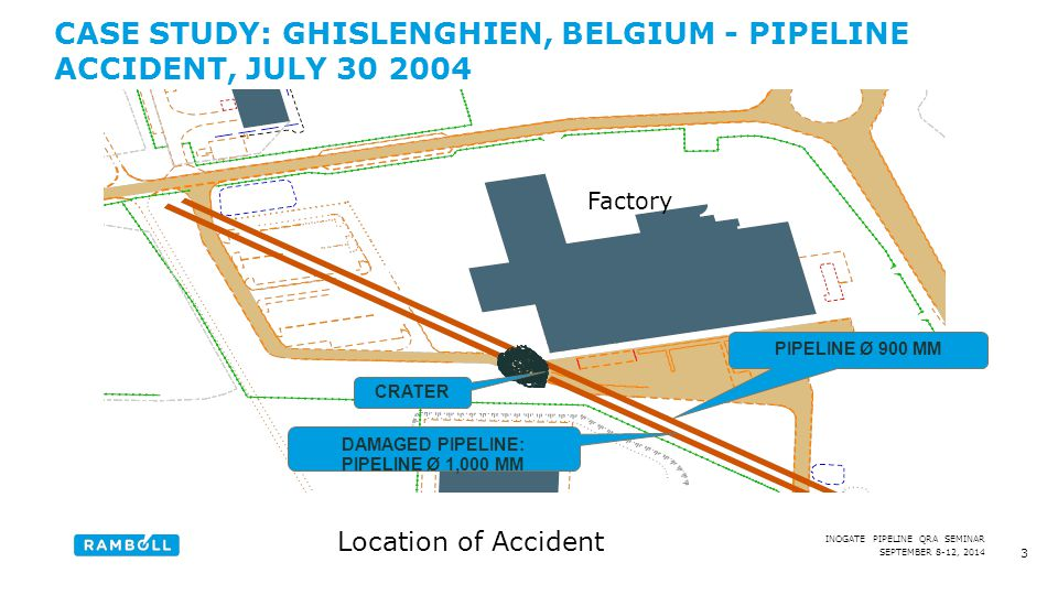 SEPTEMBER 8-12, 2014 INOGATE PIPELINE QRA SEMINAR CASE STUDY: GHISLENGHIEN, BELGIUM - PIPELINE ACCIDENT, JULY 30 2004 3 DAMAGED PIPELINE: PIPELINE Ø 1,000 MM CRATER PIPELINE Ø 900 MM Factory Location of Accident