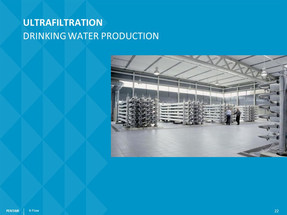 PENTAIR X-Flow PENTAIR X-Flow ULTRAFILTRATION DRINKING WATER PRODUCTION 22