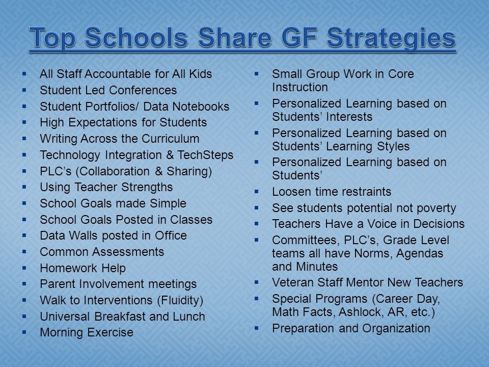  All Staff Accountable for All Kids  Student Led Conferences  Student Portfolios/ Data Notebooks  High Expectations for Students  Writing Across the Curriculum  Technology Integration & TechSteps  PLC's (Collaboration & Sharing)  Using Teacher Strengths  School Goals made Simple  School Goals Posted in Classes  Data Walls posted in Office  Common Assessments  Homework Help  Parent Involvement meetings  Walk to Interventions (Fluidity)  Universal Breakfast and Lunch  Morning Exercise  Small Group Work in Core Instruction  Personalized Learning based on Students' Interests  Personalized Learning based on Students' Learning Styles  Personalized Learning based on Students'  Loosen time restraints  See students potential not poverty  Teachers Have a Voice in Decisions  Committees, PLC's, Grade Level teams all have Norms, Agendas and Minutes  Veteran Staff Mentor New Teachers  Special Programs (Career Day, Math Facts, Ashlock, AR, etc.)  Preparation and Organization
