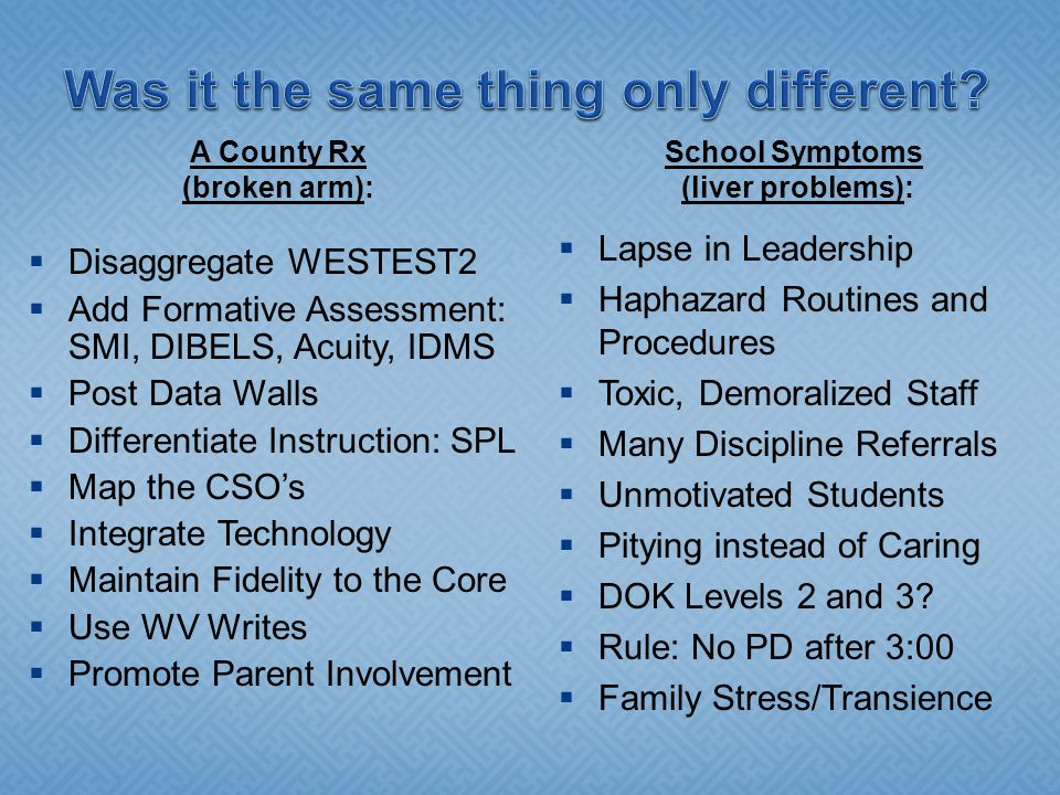 A County Rx (broken arm):  Disaggregate WESTEST2  Add Formative Assessment: SMI, DIBELS, Acuity, IDMS  Post Data Walls  Differentiate Instruction: SPL  Map the CSO's  Integrate Technology  Maintain Fidelity to the Core  Use WV Writes  Promote Parent Involvement School Symptoms (liver problems):  Lapse in Leadership  Haphazard Routines and Procedures  Toxic, Demoralized Staff  Many Discipline Referrals  Unmotivated Students  Pitying instead of Caring  DOK Levels 2 and 3.