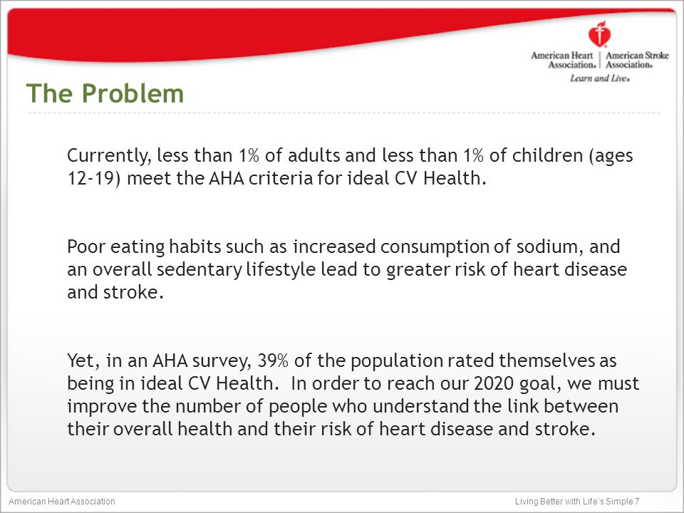 Living Better with Life's Simple 7 American Heart Association Prevalence for CV Health Factors in U.S.
