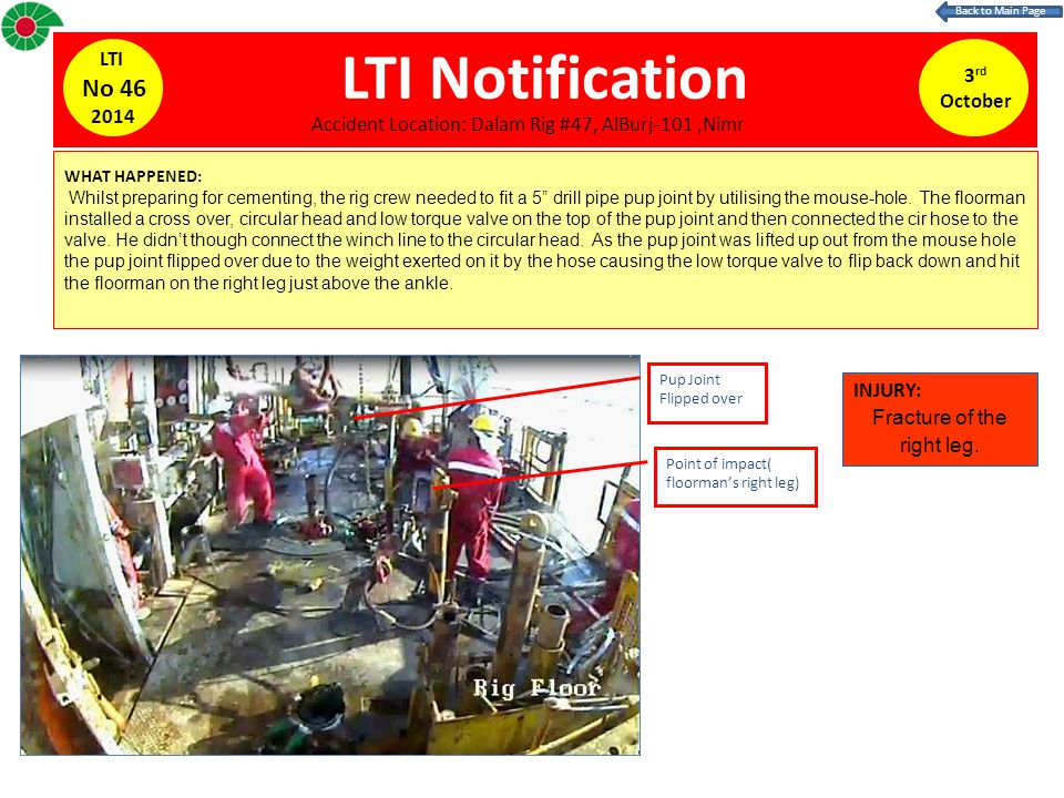 LTI Notification WHAT HAPPENED: Whilst preparing for cementing, the rig crew needed to fit a 5 drill pipe pup joint by utilising the mouse-hole.