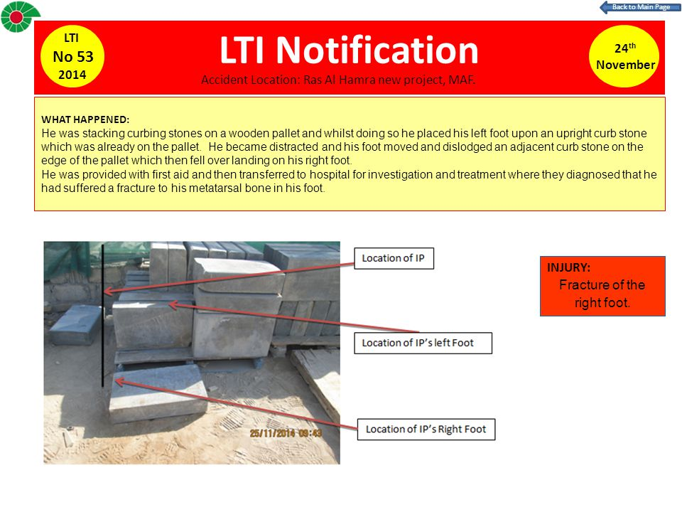 LTI Notification WHAT HAPPENED: He was stacking curbing stones on a wooden pallet and whilst doing so he placed his left foot upon an upright curb stone which was already on the pallet.