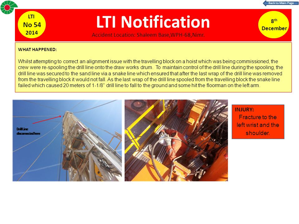 LTI Notification WHAT HAPPENED: Whilst attempting to correct an alignment issue with the travelling block on a hoist which was being commissioned, the crew were re-spooling the drill line onto the draw works drum.