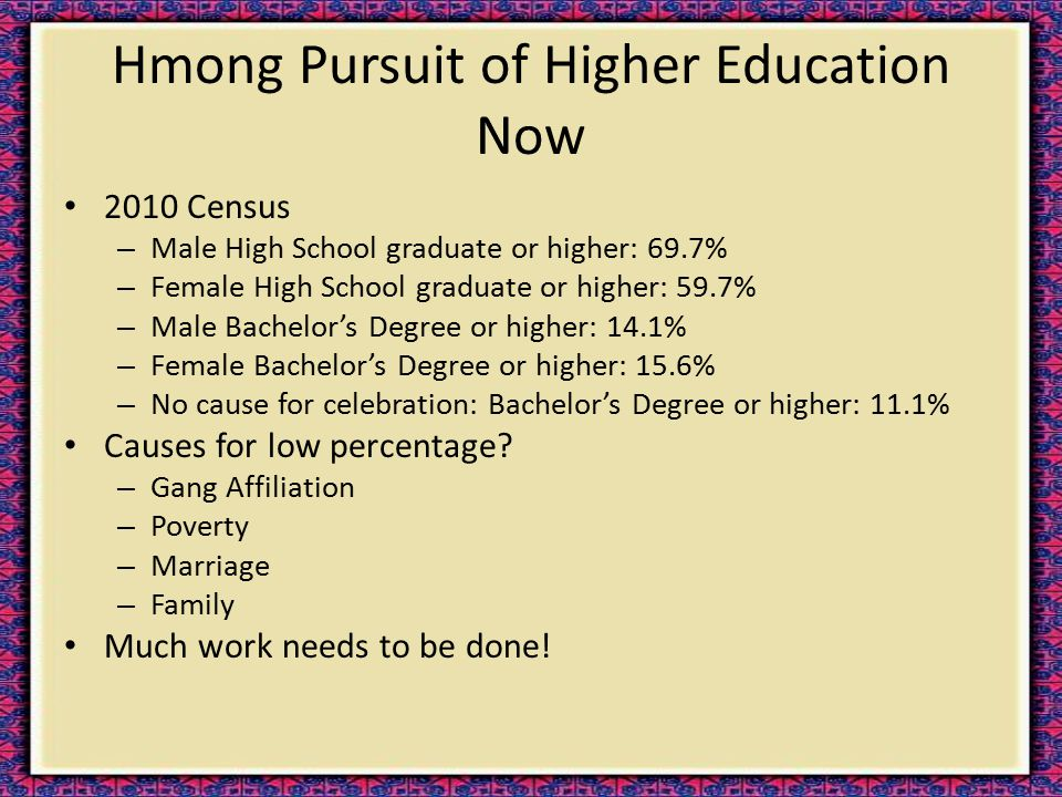 Hmong Pursuit of Higher Education Now 2010 Census – Male High School graduate or higher: 69.7% – Female High School graduate or higher: 59.7% – Male B