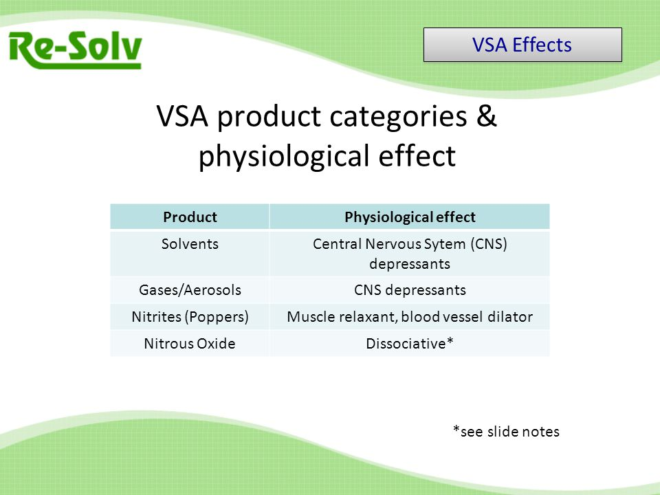 VSA product categories & physiological effect VSA Effects *see slide notes ProductPhysiological effect SolventsCentral Nervous Sytem (CNS) depressants Gases/AerosolsCNS depressants Nitrites (Poppers)Muscle relaxant, blood vessel dilator Nitrous OxideDissociative*