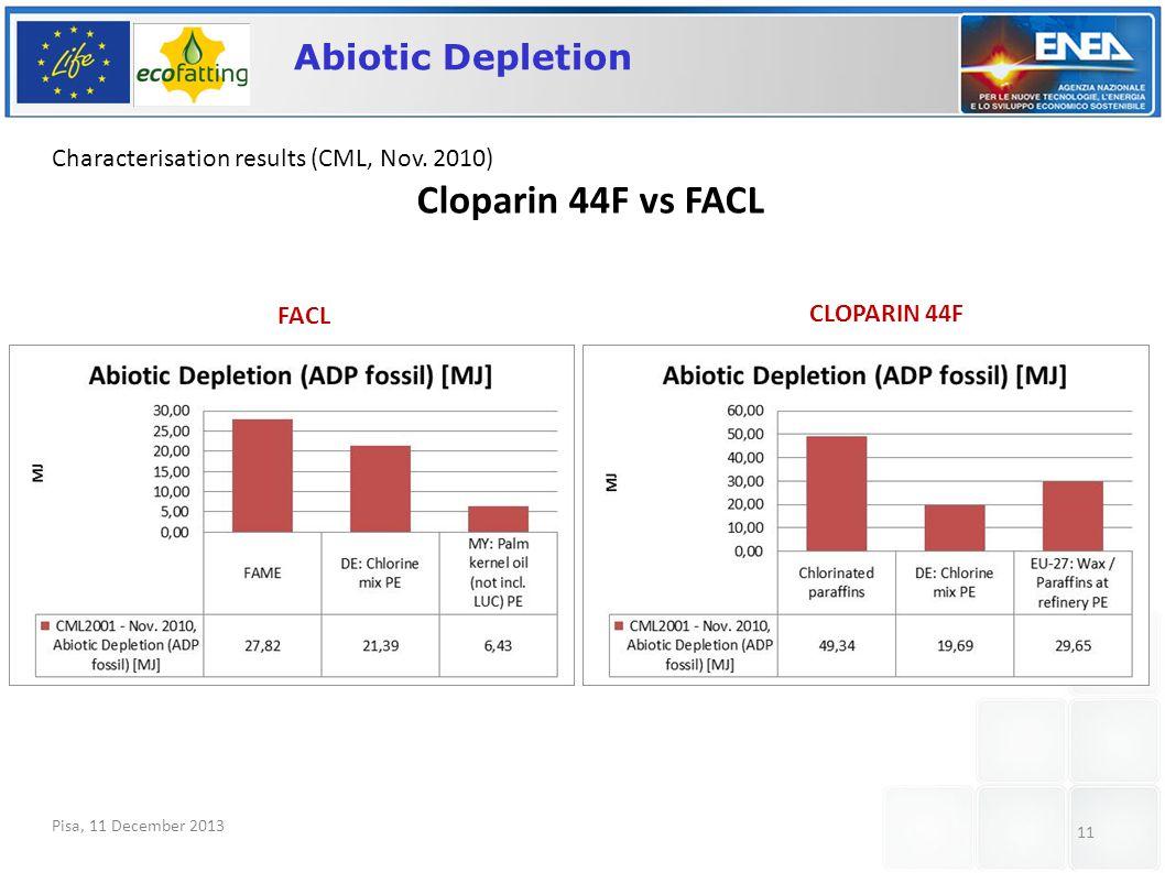 Pisa, 11 December 2013 11 Abiotic Depletion Characterisation results (CML, Nov.