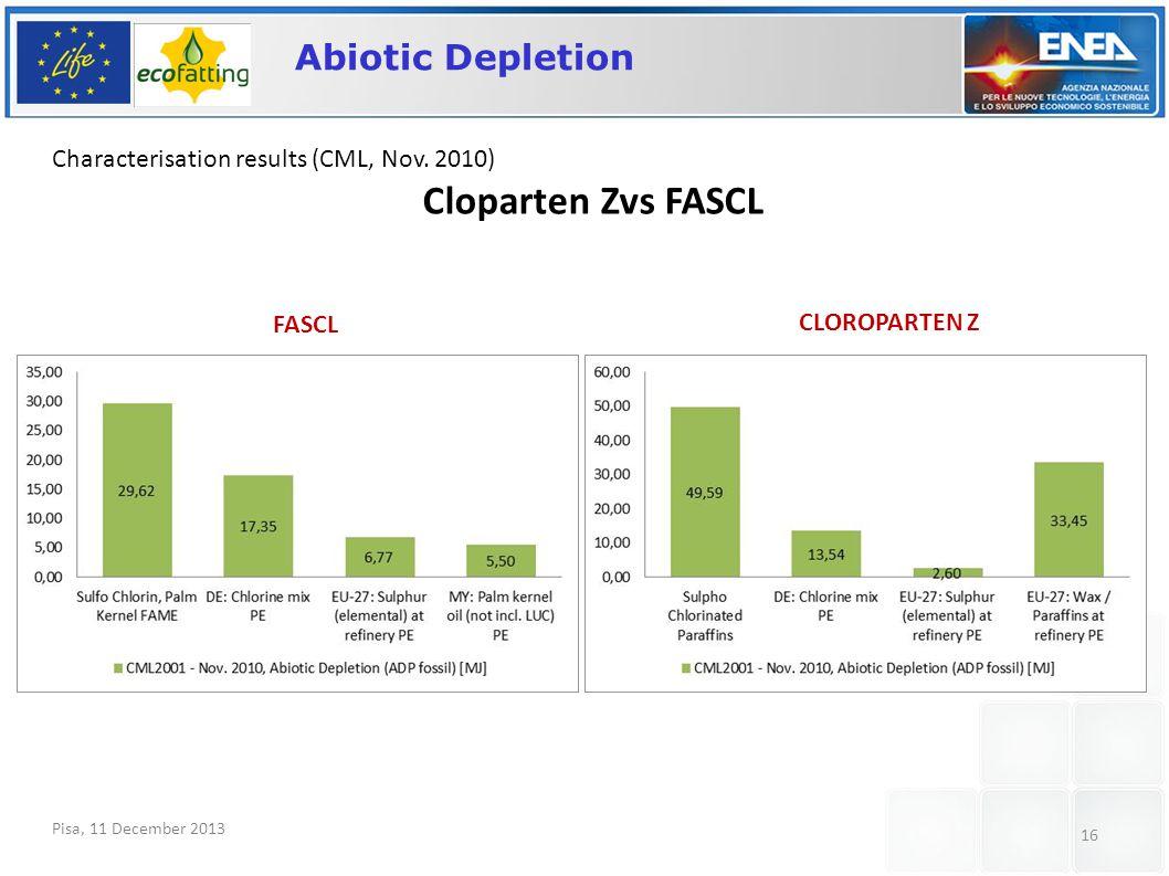 Pisa, 11 December 2013 16 Abiotic Depletion Characterisation results (CML, Nov.