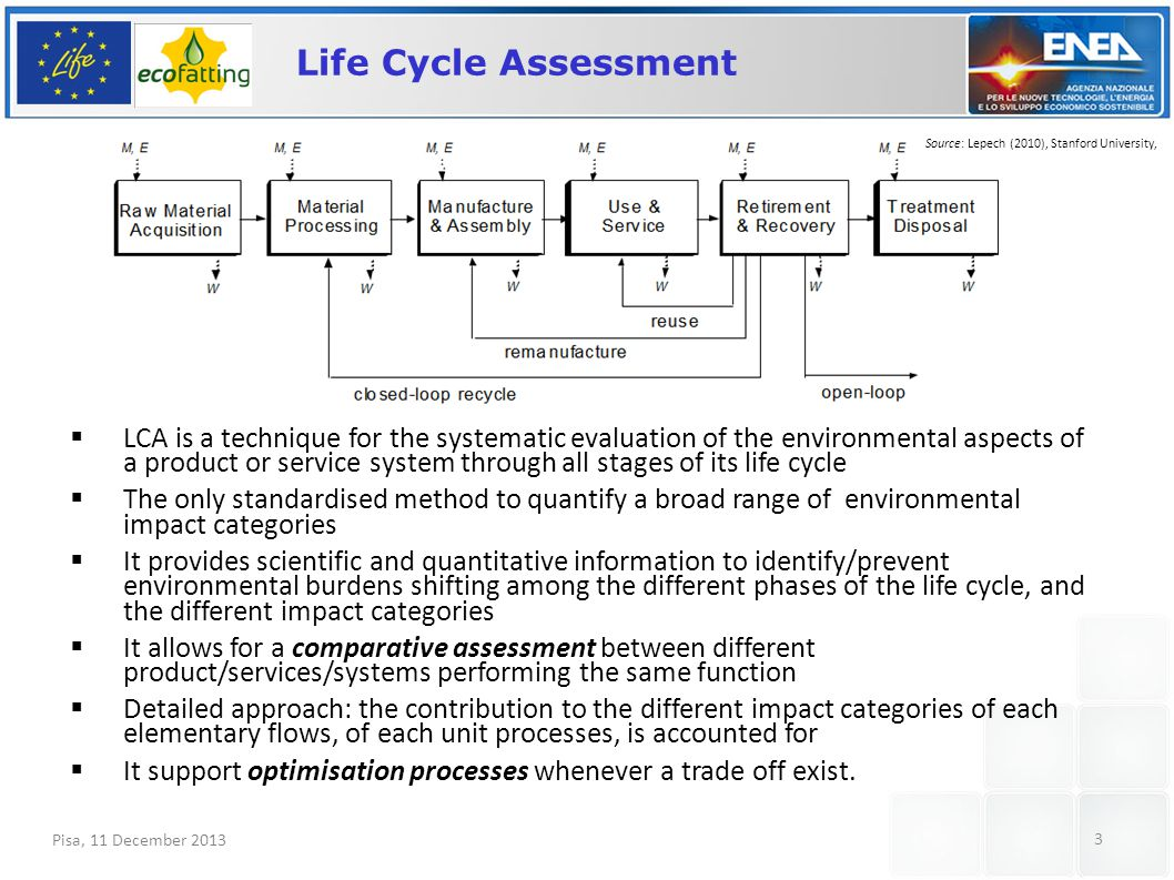3 TEMPERATURE SETTING UP TO 1650 °C Life Cycle Assessment  LCA is a technique for the systematic evaluation of the environmental aspects of a product