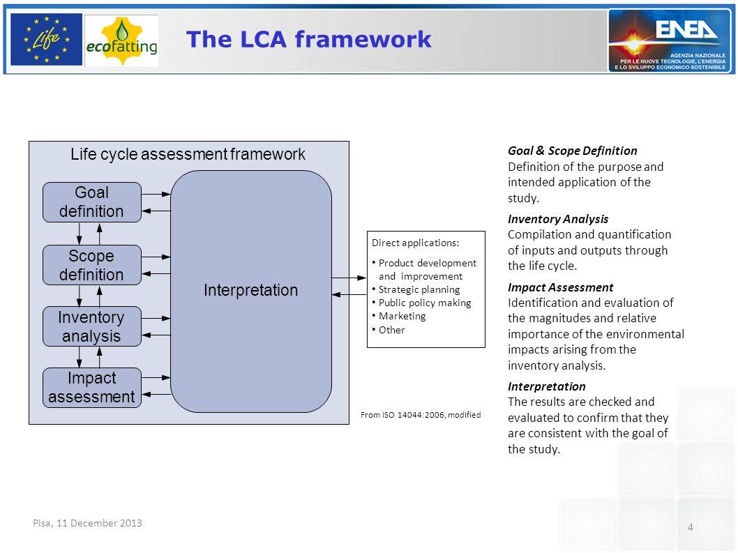 4 The LCA framework Life cycle assessment framework Interpretation Goal definition Scope definition Inventory analysis Impact assessment Direct applic