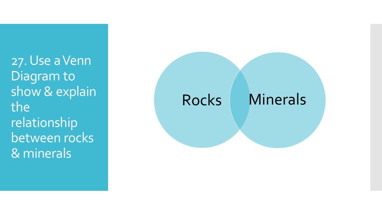 27. Use a Venn Diagram to show & explain the relationship between rocks & minerals Rocks Minerals