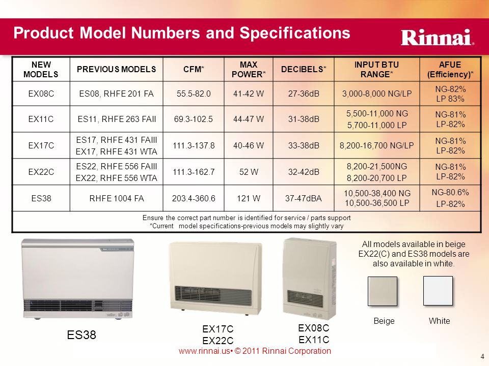 www.foreverhotwater.comwww.foreverhotwater.com www.comfortableheatingsolutions.com © 2007 Rinnai Corporation www.rinnai.us © 2011 Rinnai Corporation MODEL CHANGE QUICK REFERENCE GUIDE APPENDIX B 65