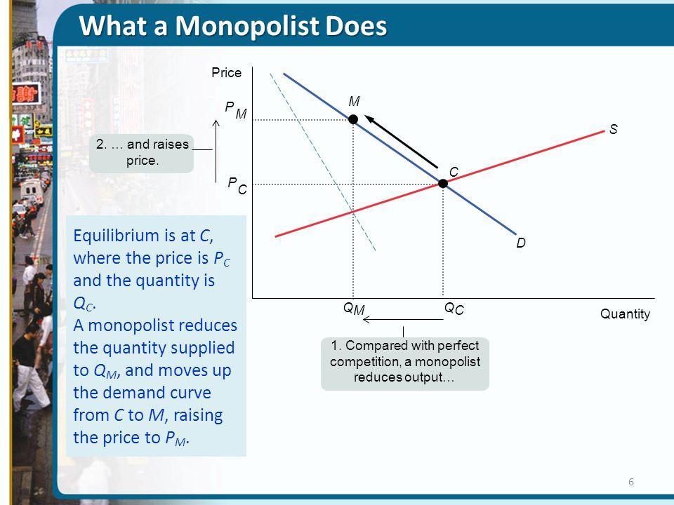 What a Monopolist Does M C S D Q C Q M Quantity Price P M P C 2.