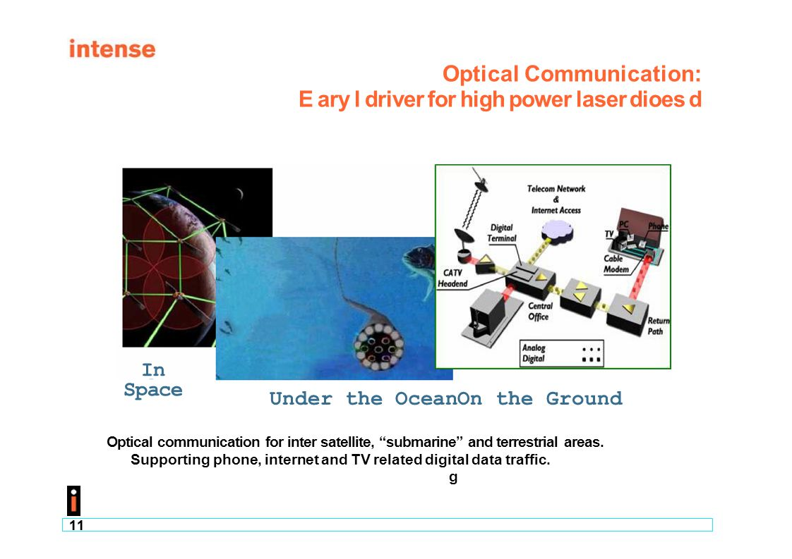 "11 Optical Communication: E ary l driver for high power laser dioes d Under the OceanOn the Ground Optical communication for inter satellite, ""submari"