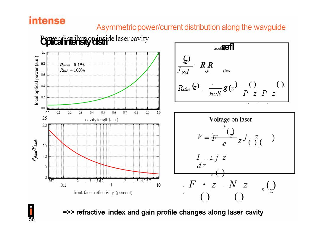 56 567 0.1 23 4567 1 10 ( ) z g Asymmetric power/current distribution along the wavguide Power distribution inside laser cavity Optical intensity dist