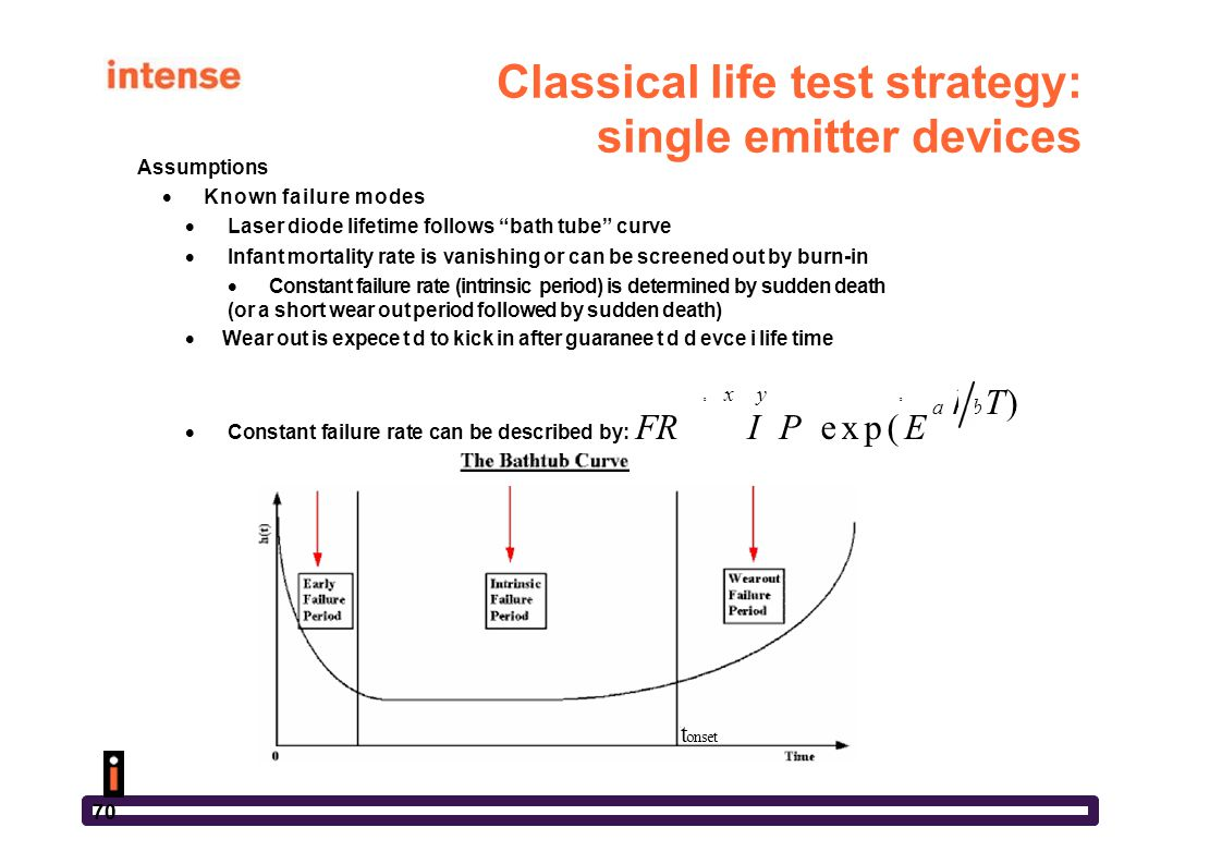 "70 Classical life test strategy: single emitter devices Assumptions  Known failure modes  Laser diode lifetime follows ""bath tube"" curve  Infant mo"