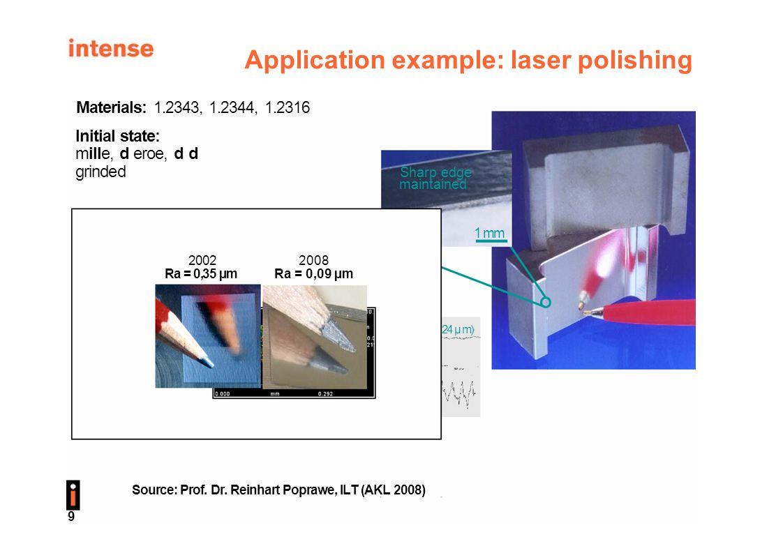 10 Application Examle p SLM of ZrO 2 -based Ceramics 10 mm  Zirconium oxide (ZrO 2 ): max.